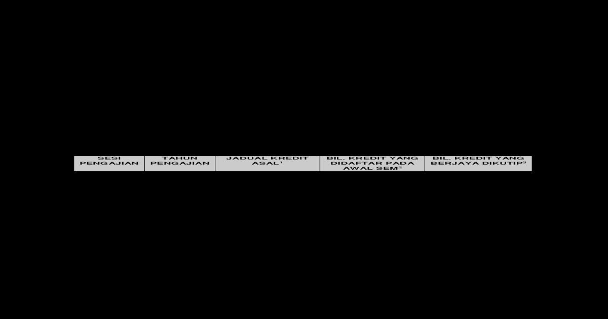 Borang Permohonan Pelanjutan Tajaan Borang Permohonan Pelanjutan Tajaan Biasiswa Jpa Pejabat Penasihat Pendidikan Latihan Tokyo 1 Butiran Peribadi Pemohon Nama No Kad Pengenalan Pdf Document