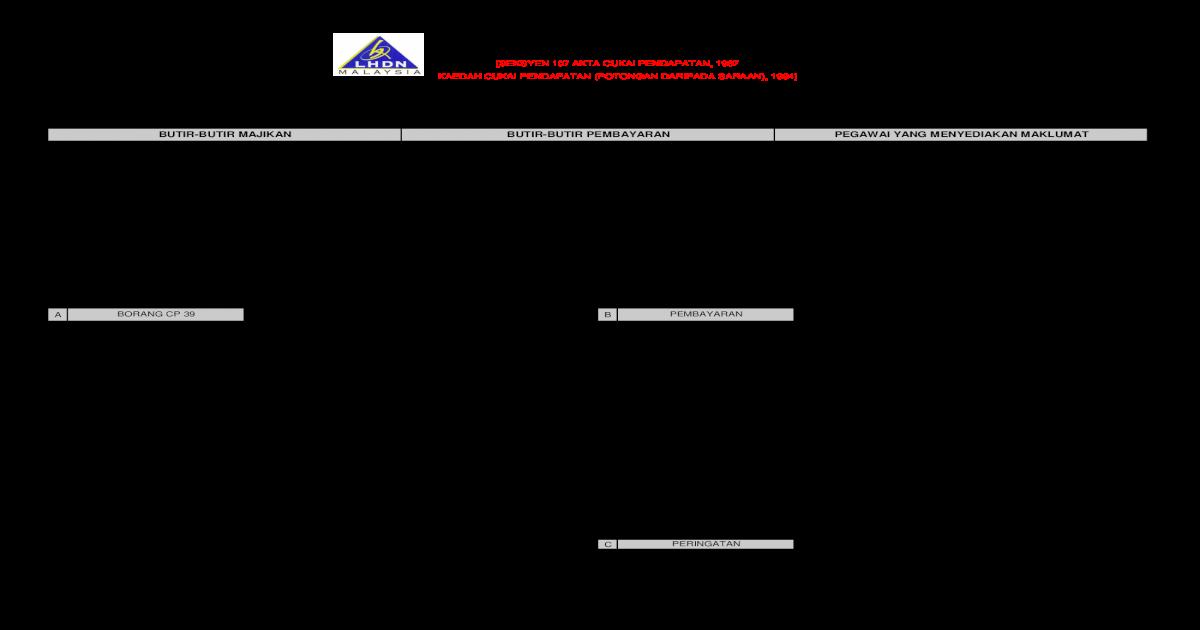 Butir Butir Majikan Butir Butir Pembayaran Mengikut Format Dan Spesifikasi Yang Ditentukan Oleh Pdf Document